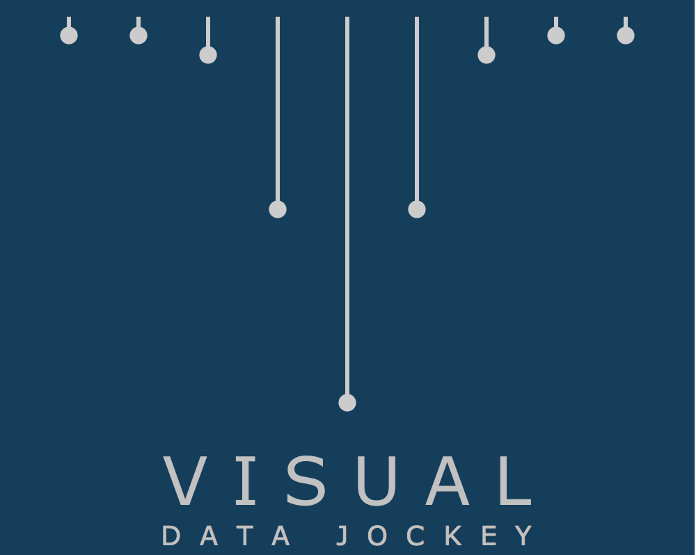Tableau Desktop Training | Tableau Training UK